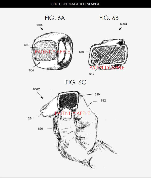 Apple has won its First Smart Ring Patent with Biometrics