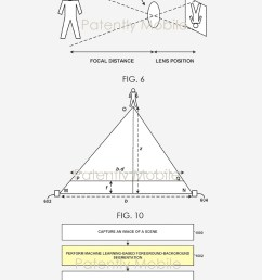 2 x google patent for pixel 2 camera creates depth with a single camera using machine [ 1192 x 1743 Pixel ]