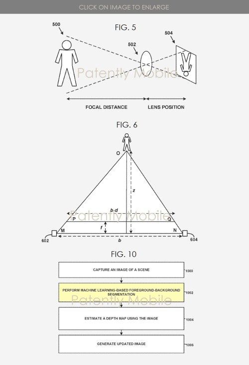 small resolution of 2 x google patent for pixel 2 camera creates depth with a single camera using machine