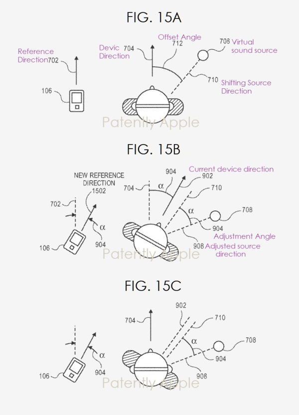 Apple invents Over-the-Ear Headphones that include Head