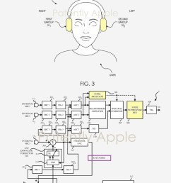 2 apple over ear headphones with wind and noise cancellation [ 800 x 1096 Pixel ]
