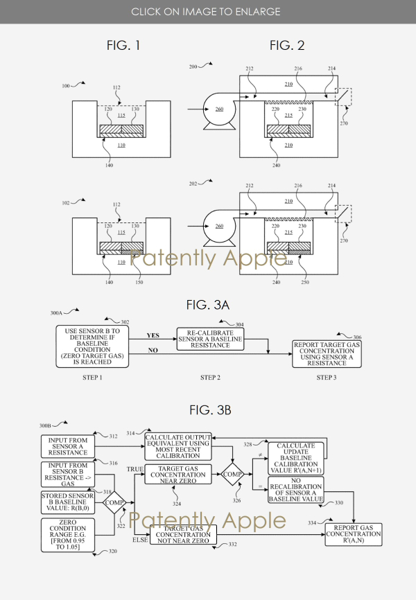 Apple files Patents for Future iPhones with Gas Sensors