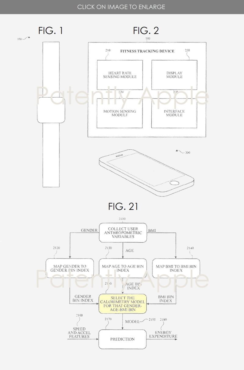 Apple Wins Three Patents covering the iPhone and Fitness