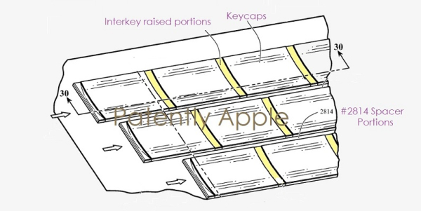 Apple Invents new Keyboard and Accessory for MacBooks