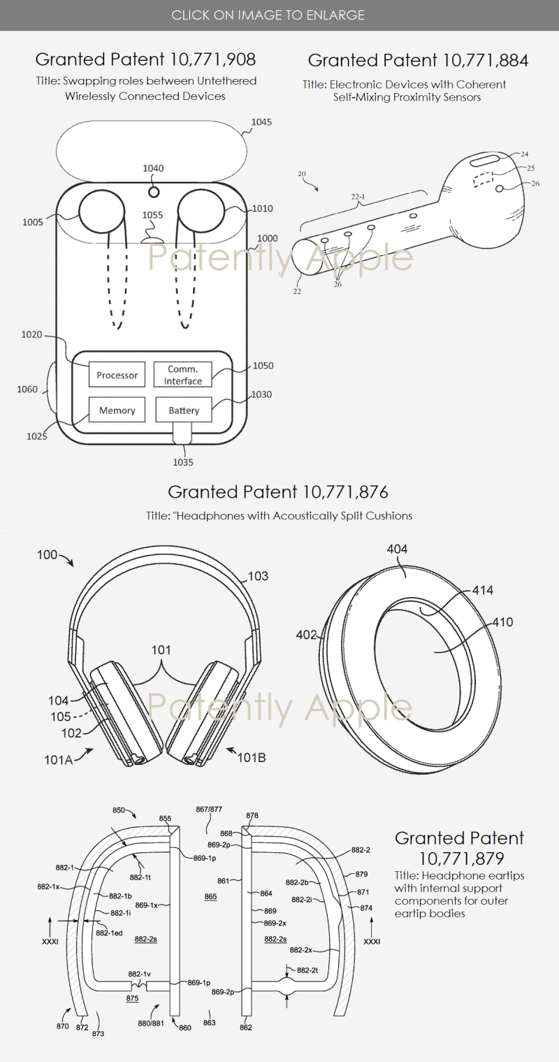 Apple Won 73 Patents Today covering Four Hearable Devices