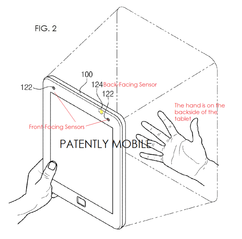 Samsung Invents a Futuristic Holographic-like User