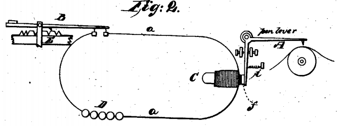 Figure from the Morse Telegraph Patent Invalidated in the O'Reilly v. Morse