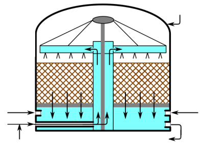 Water Filtration System flow diagram