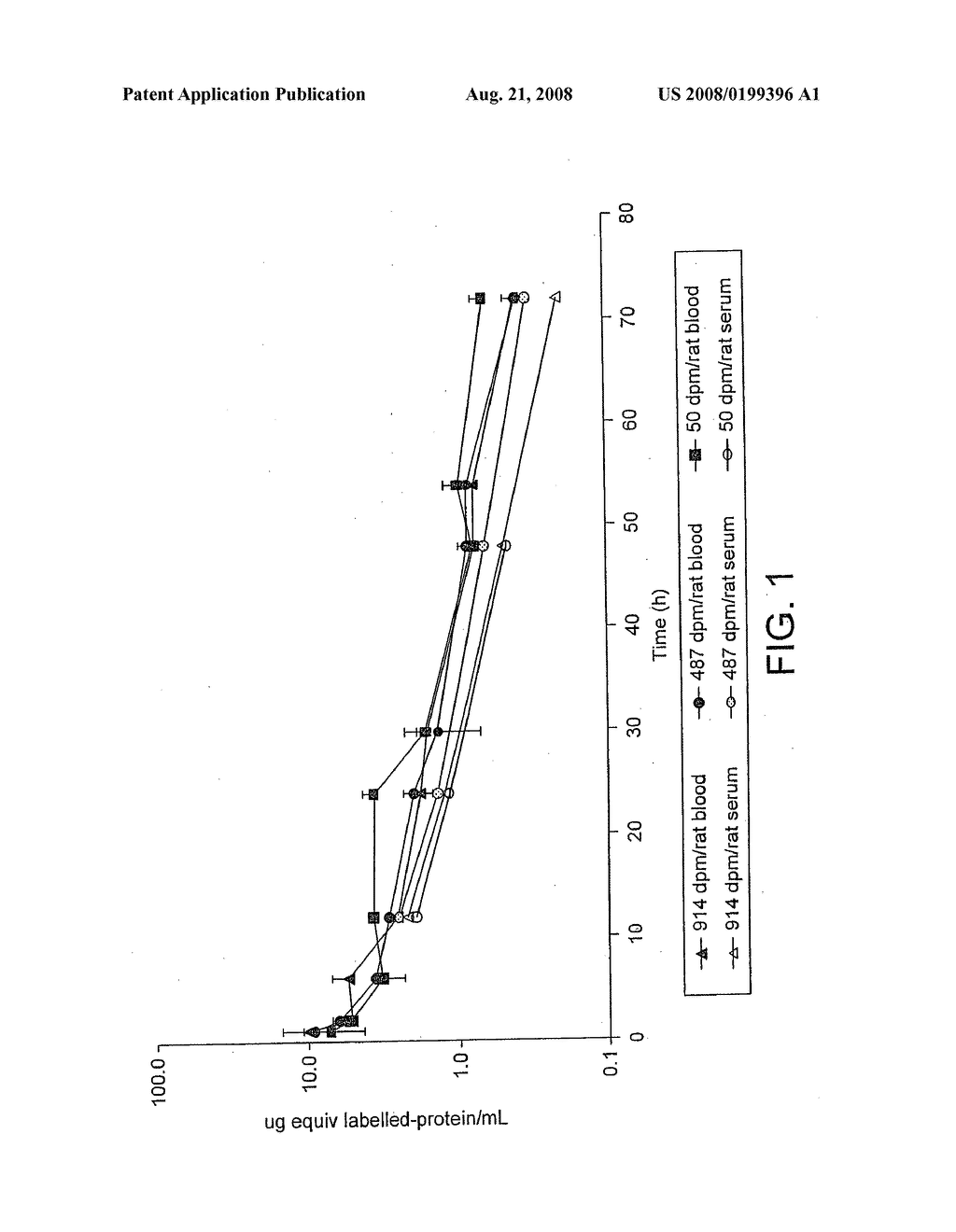 hight resolution of radioisotope labelled biological compositions and their use in accelerator mass spectrometry diagram schematic and image 02