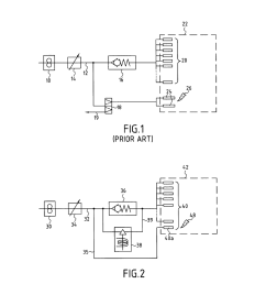 method of starting a gas turbine helicopter engine a fuel feed circuit for such an engine and an engine having such a circuit diagram schematic  [ 1024 x 1320 Pixel ]
