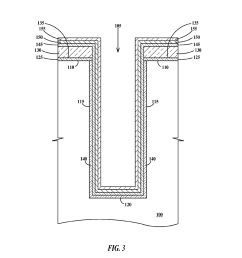 method of fabricating a bottle trench and a bottle trench capacitor diagram schematic and image 04 [ 1024 x 1320 Pixel ]