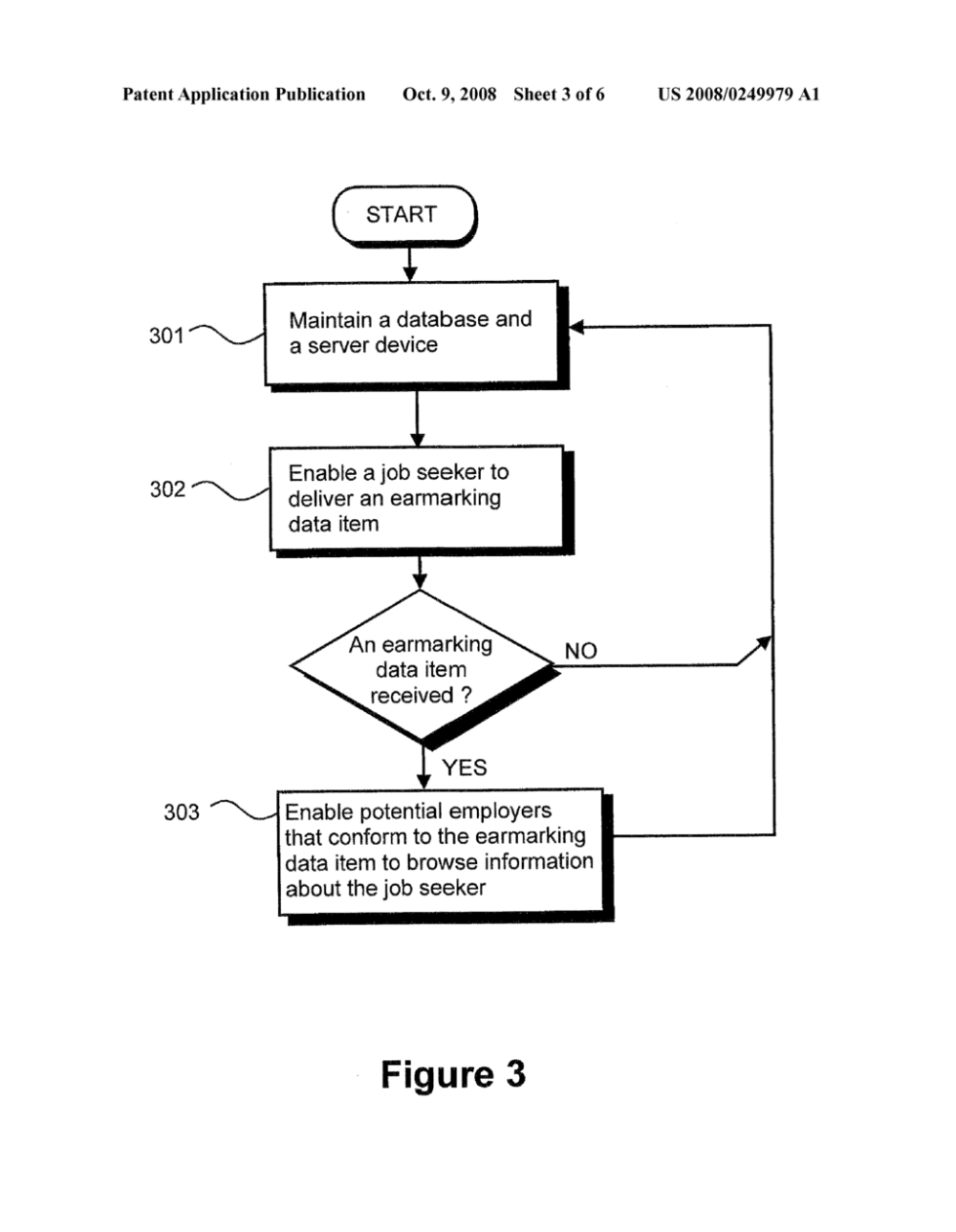 medium resolution of method and arrangement for pairing off parties on a labour market diagram schematic and image 04