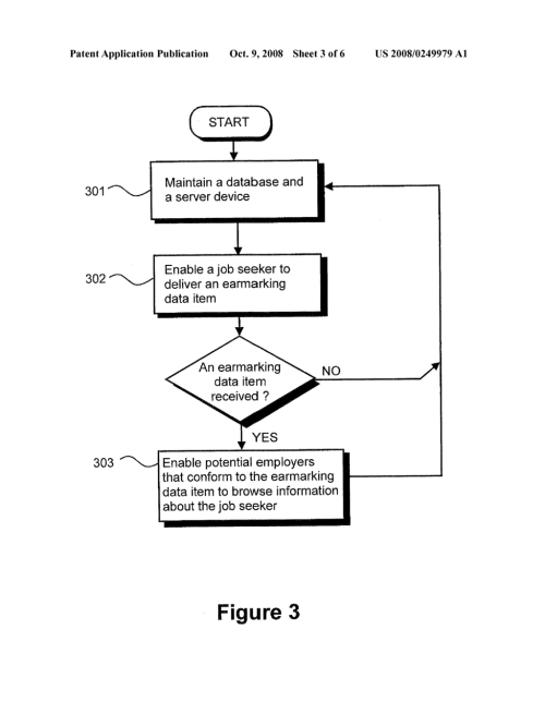 small resolution of method and arrangement for pairing off parties on a labour market diagram schematic and image 04
