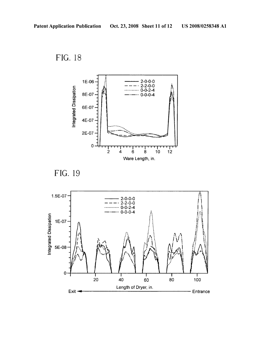 hight resolution of method and applicator for selective electromagnetic drying of ceramic forming mixture diagram schematic and image 12