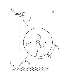 wireles local loop diagram [ 1024 x 1320 Pixel ]