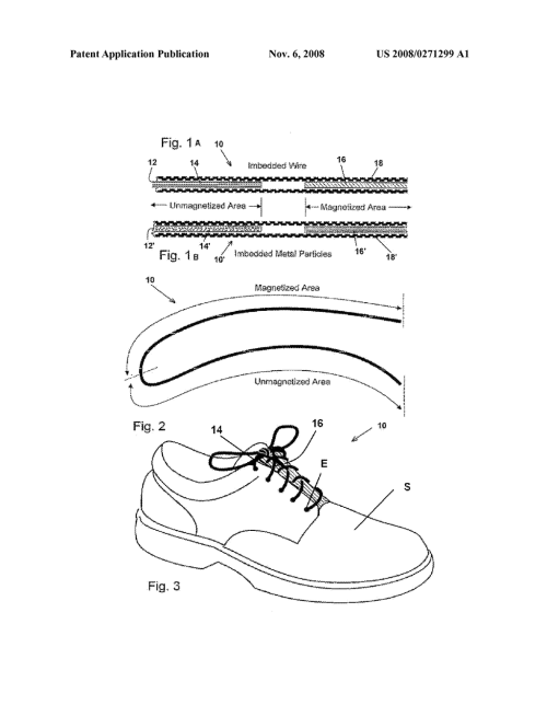 small resolution of diagram of shoe