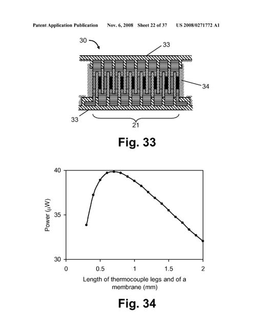 small resolution of a membrane less thermopile the thermopile thus obtained and a thermoelectric