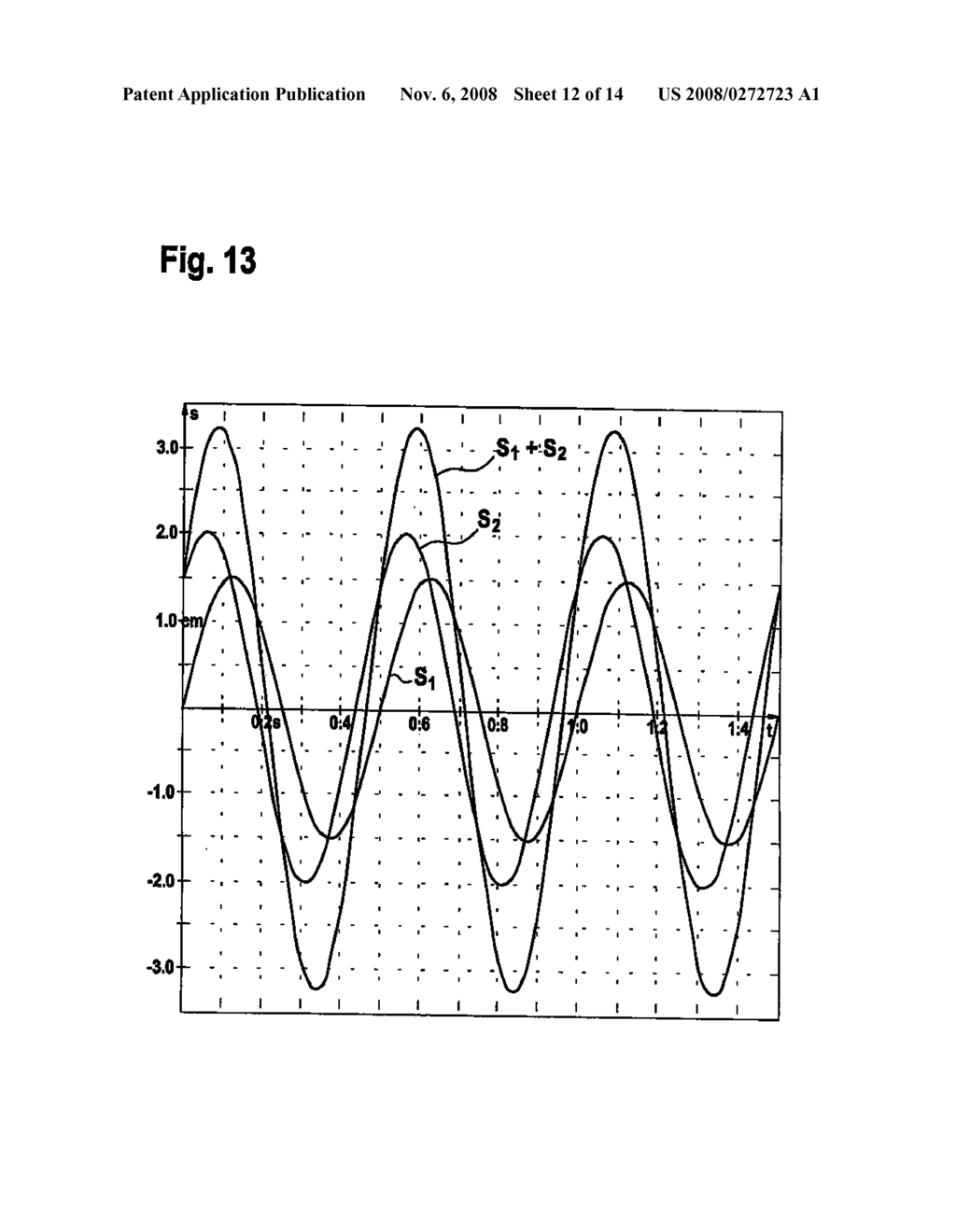 hight resolution of absolute encoder and method for generating an absolute value for a angle of rotation diagram schematic and image 13