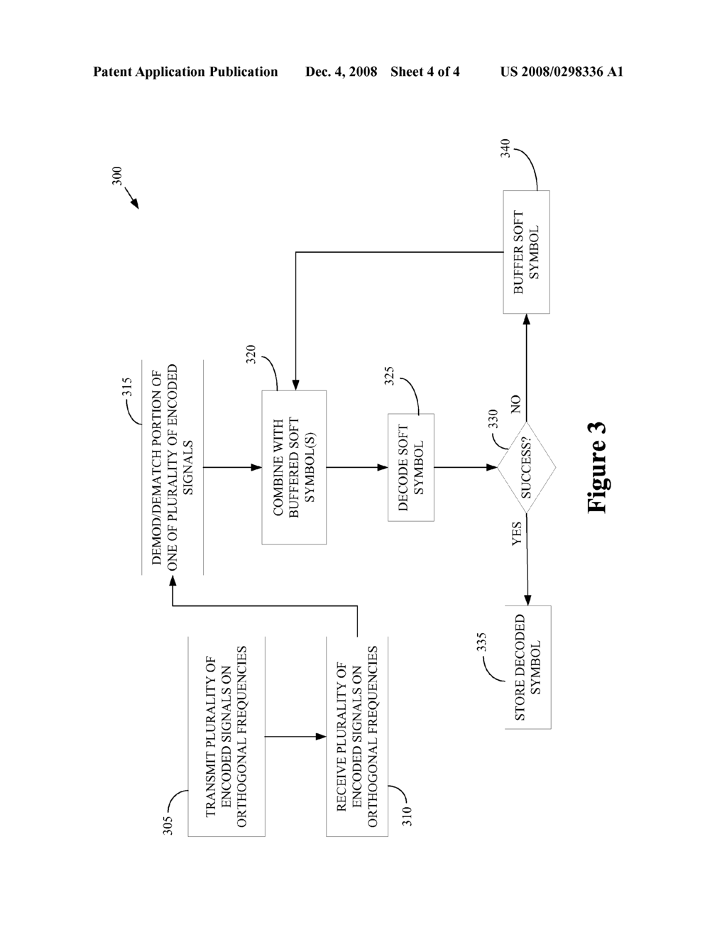 hight resolution of macro diversity technique for multicast transmission in a wireless communication system diagram schematic and image 05