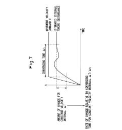 method of determining deterioration of pressurizing performance of spot welding gun diagram schematic  [ 1024 x 1320 Pixel ]