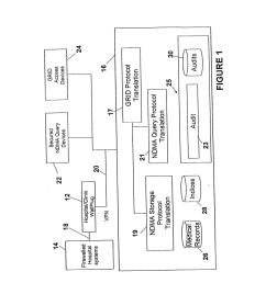ndma db schema dicom to relational schema translation and xml to sql query translation diagram schematic and image 02 [ 1024 x 1320 Pixel ]