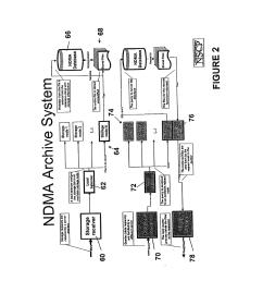 ndma db schema dicom to relational schema translation and xml to sql query translation diagram schematic and image 03 [ 1024 x 1320 Pixel ]