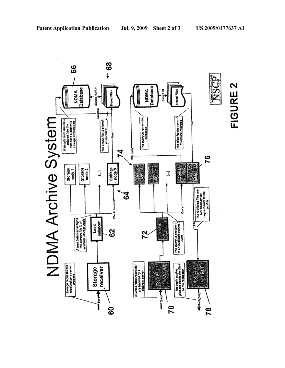 medium resolution of ndma db schema dicom to relational schema translation and xml to sql query translation diagram schematic and image 03