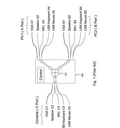 usb hub diagram [ 1024 x 1320 Pixel ]