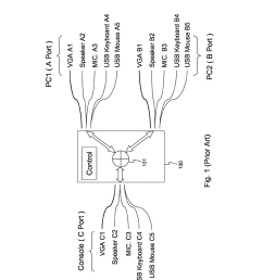 usb switch schematic [ 1024 x 1320 Pixel ]