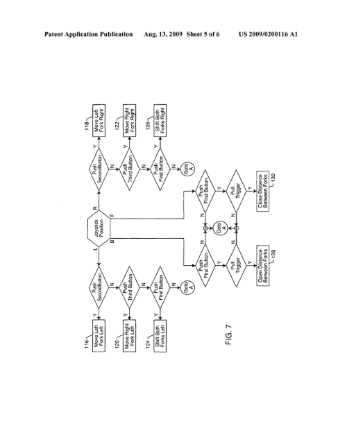 small resolution of multi function joystick for forklift control diagram schematic and image 06
