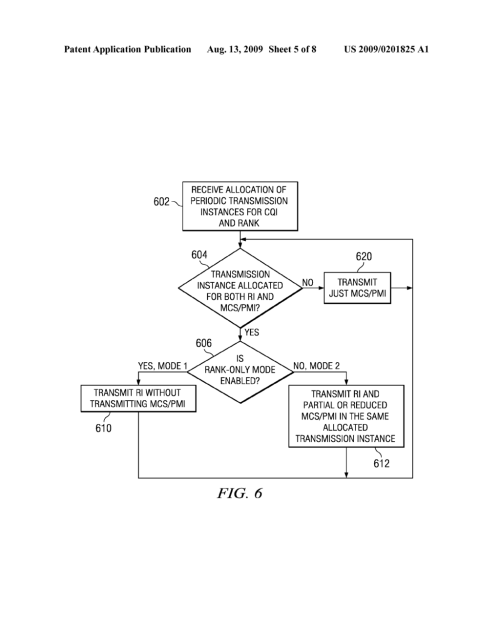 small resolution of partial cqi feedback in wireless networks diagram schematic and image 06