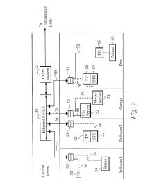 method of and apparatus for providing isochronous services over ethernet network diagram ethernet hub schematic [ 1024 x 1320 Pixel ]