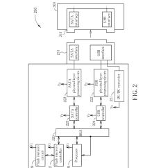 Bmw E60 Ccc Wiring Diagram Honda Odyssey Sliding Door Parts Servotronic Library Simple Wiringsbmw Cic Pinout