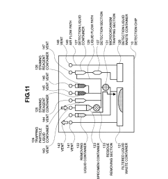 microorganism testing device and chip for testing microorganisms diagram schematic and image 10 [ 1024 x 1320 Pixel ]