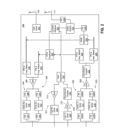 multiple band radio frequency rf circuit and method for a wireless wireless router network diagram wireless communication circuit diagram [ 1024 x 1320 Pixel ]