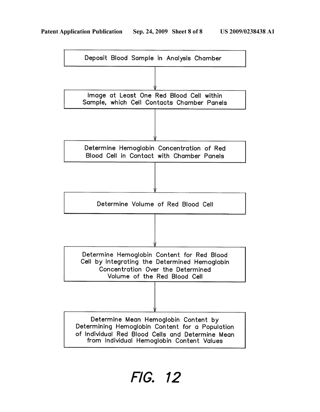 hight resolution of method and apparatus for determining red blood cell indices of a blood sample utilizing the intrinsic pigmentation of hemoglobin contained within the red
