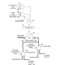 logic diagram interlock [ 1024 x 1320 Pixel ]