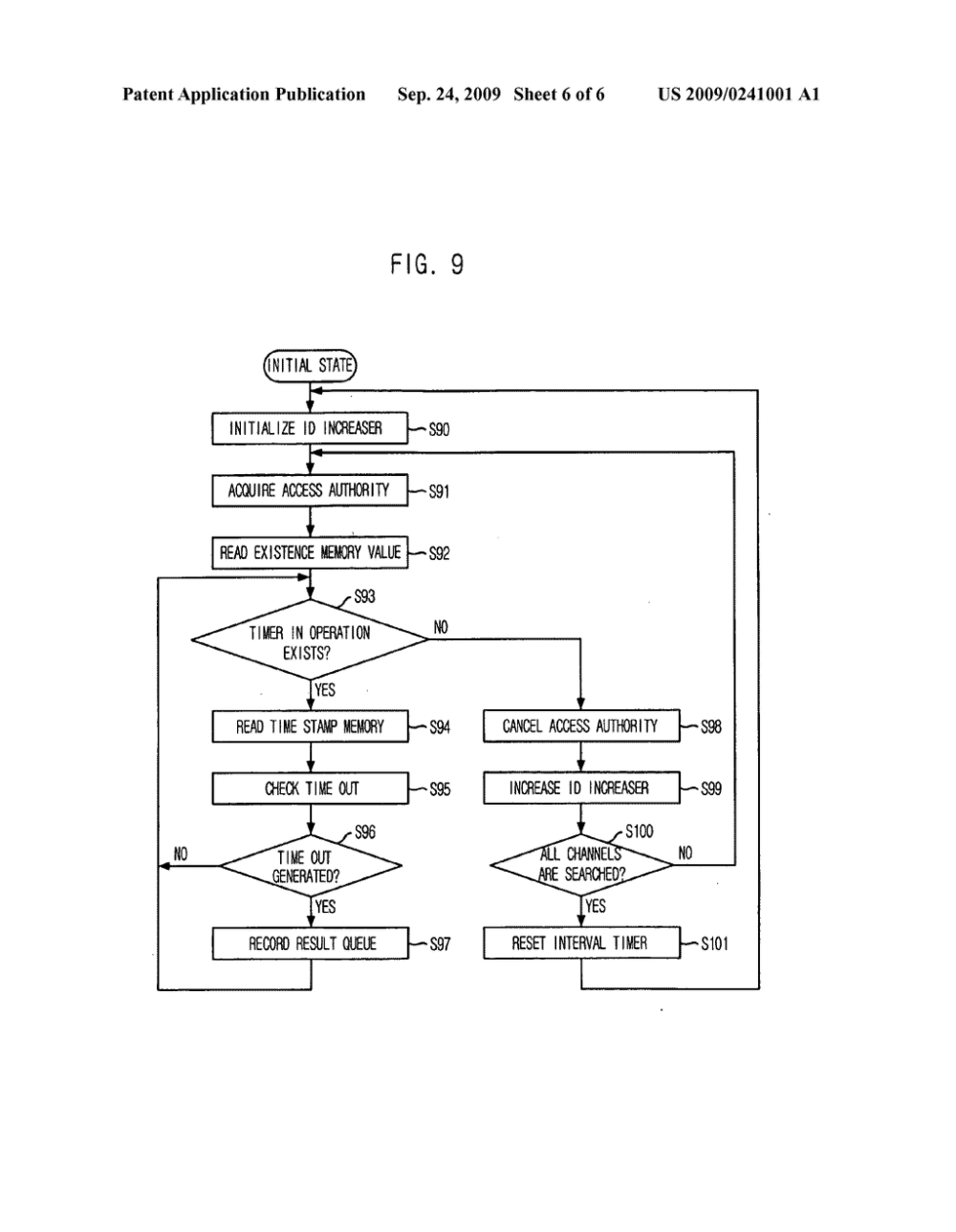 medium resolution of retransmission and delayed ack timer management logic for tcp protocol diagram schematic and image 07