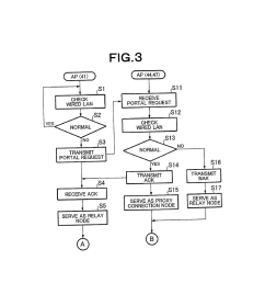 access point device for wireless lan and method of securing communication path diagram schematic [ 1024 x 1320 Pixel ]