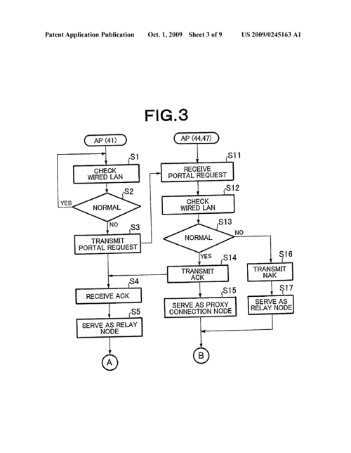 small resolution of access point device for wireless lan and method of securing communication path diagram schematic