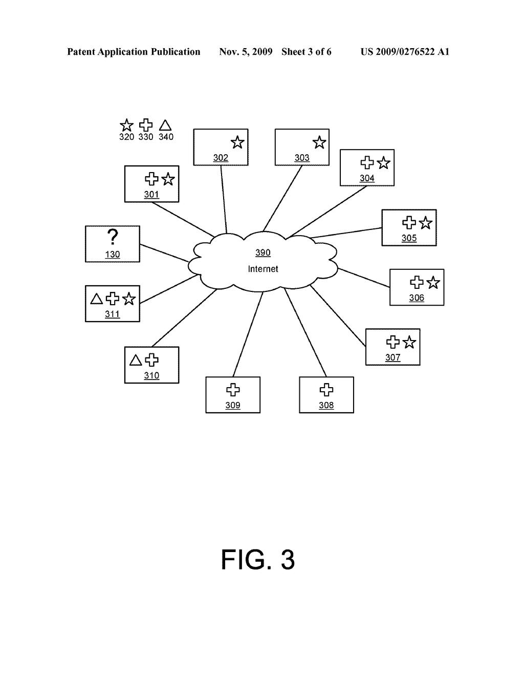COOPERATIVE MONITORING OF PEER TO PEER NETWORK ACTIVITY Diagram