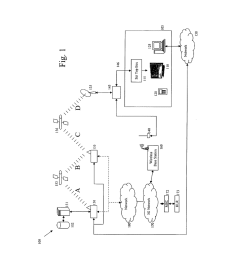 system method and apparatus for an integrated antenna and satellite dish diagram schematic and image 02 [ 1024 x 1320 Pixel ]