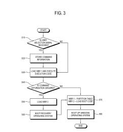 boot system diagram data diagram schematic boot system diagram [ 1024 x 1320 Pixel ]