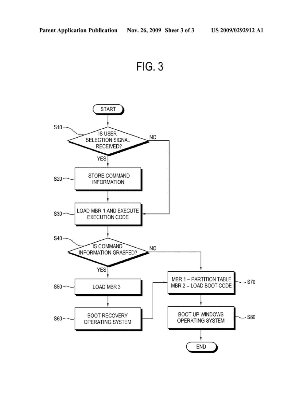 medium resolution of boot system diagram data diagram schematic boot system diagram