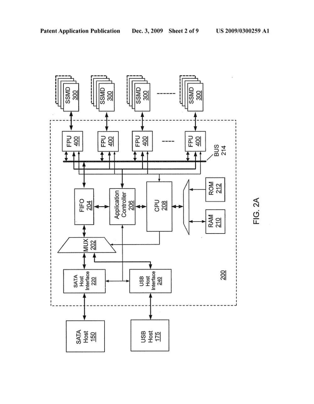 medium resolution of satum to usb diagram
