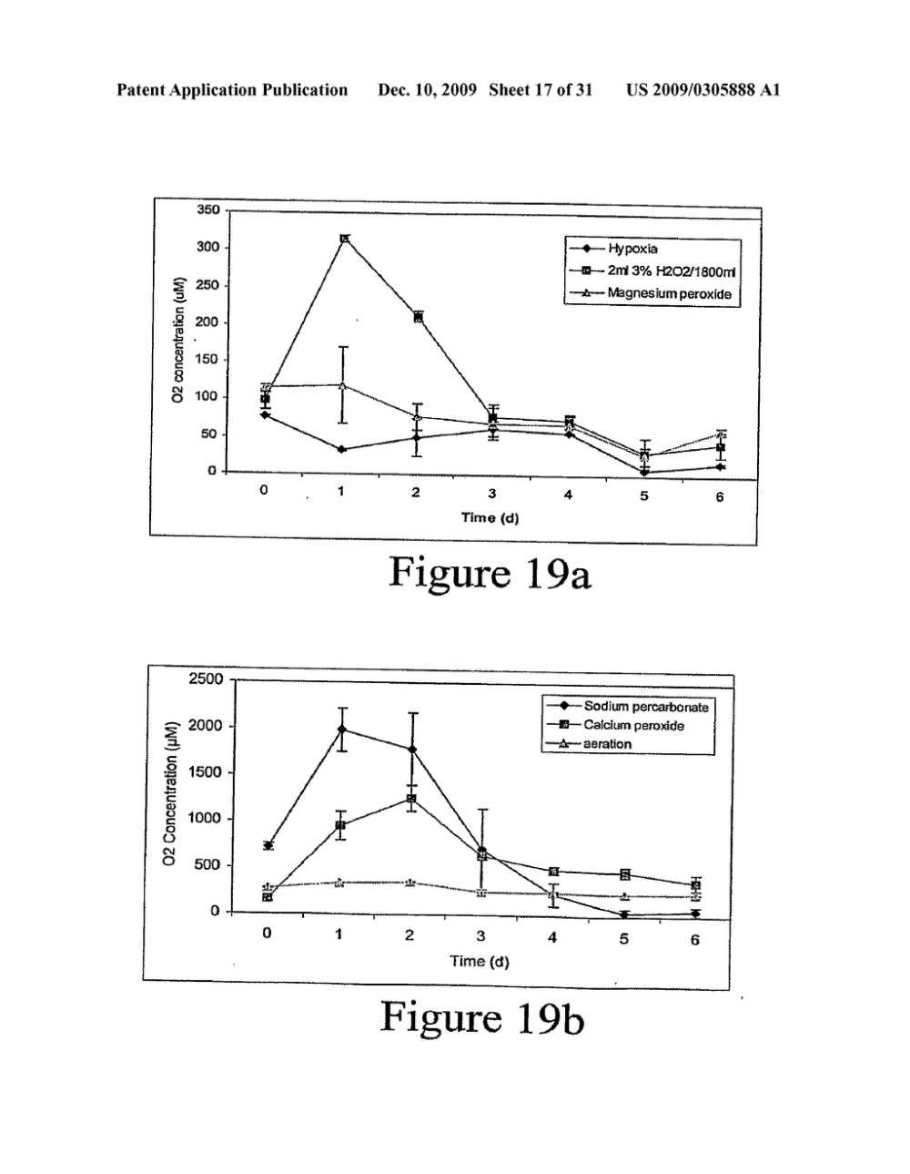 medium resolution of materials and methods for providing oxygen to improve seed germination and plant growth diagram schematic and image 18