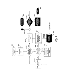 system and method to secure boot uefi firmware and uefi aware operating systems on a mobile internet device mid diagram schematic and image 09 [ 1024 x 1320 Pixel ]