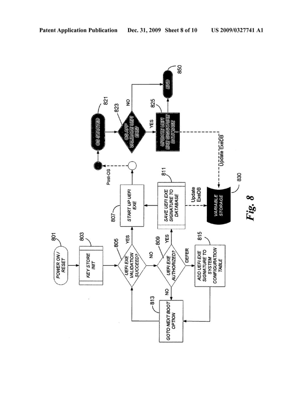 medium resolution of system and method to secure boot uefi firmware and uefi aware operating systems on a mobile internet device mid diagram schematic and image 09