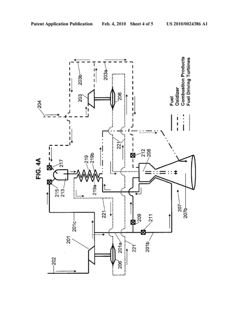 small resolution of gas generator augmented expander cycle rocket engine diagram schematic and image 05