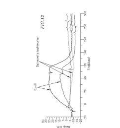 nucleic acid chip for obtaining binding profile of single strand nucleic acid and unknown biomolecule manufacturing method thereof and analysis method of  [ 1024 x 1320 Pixel ]